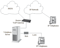 pbx network diagram   seebyseeing