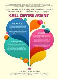cv keskus t ouml ouml pakkumine myjar is hiring call centre agents toumloumlpakkumise number