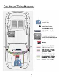 wiring car radio wiring image wiring diagram car stereo wiring diagram car wiring diagrams on wiring car radio