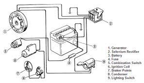 fuse circuit diagram simple electrical symbols circuit breaker symbol on simple electric circuit schematic