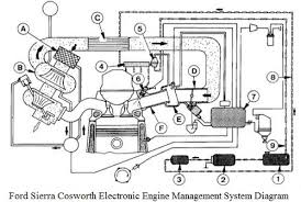 ford sierra electronic ignition wiring diagram wiring diagram Electronic Ignition Wiring Diagram ford sierra ignition wiring diagram ford electronic ignition wiring diagram