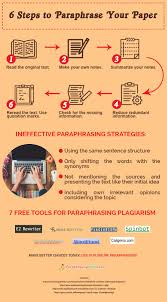 paraphrasing plagiarism tools paraphrasing online 6 steps to paraphrase your paper
