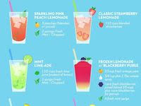 beverages: лучшие изображения (131) в 2019 г. | Juices, Cocktail ...