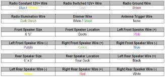 2004 toyota tundra radio wiring harness 2004 image 2000 tundra stereo wiring diagram wirdig on 2004 toyota tundra radio wiring harness