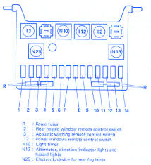 alfa romeo spider fuse box block circuit breaker diagram alfa romeo spider 1987 fuse box block circuit breaker diagram