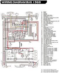vw bug ignition wiring diagram vw wiring diagram vw bug ignition wiring diagram 73 vw wiring diagram