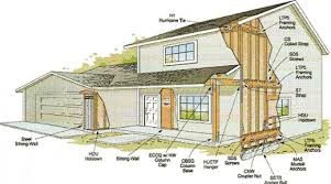 Impressive Cheap To Build House Plans   How To Build A    Impressive Cheap To Build House Plans   How To Build A Earthquake Resistant House