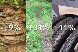 MTB vs. <b>Road</b>: How Much More Effort Does <b>Mountain Biking</b> Take ...