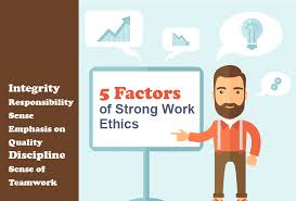 factors of strong work ethics