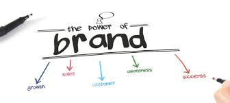 lawyer marketing physician marketing what is your brand doing for you