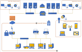 visio network diagrams photo album   diagramsimages of visio network diagrams diagrams
