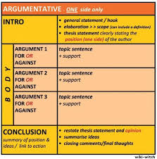 images about argumentative persuasive oreo writing on    argumentative essay format  academic help   essay writing formats  guides and referencing styles