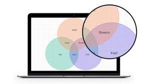 venn diagram maker online   lucidchartonline venn diagram generator