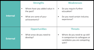 tips you can use in to help your job search in  swot analysis