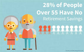 in americans has no retirement savings money survey nearly 30% of boomers and seniors have no retirement savings