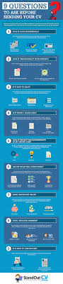questions to ask before sending your cv for a job i hope you enjoy the infographic below