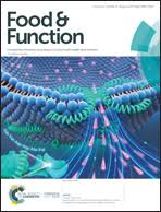 Fatty acid bioaccessibility and structural breakdown from in vitro ...