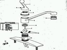 kitchen faucet repair:  incredible kitchen faucets kohler delta kitchen faucet repair delta kitchen with kitchen faucet repair