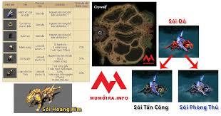Hướng dẫn ép Sói Tinh, Fenrir Mu Online, nguyên liệu, ép Mảnh Sừng