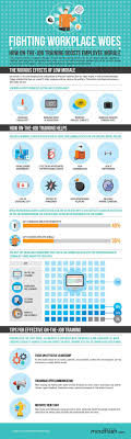 best images about office culture environment employee morale low how on the job training can help infographic