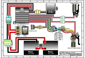 kymco mobility scooter wiring diagram wiring diagrams kymco mobility scooter wiring diagram electronic circuit