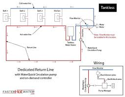 best ideas about residential plumbing residential plumbing diagrams hot water circulation