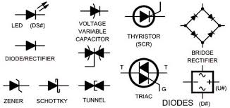 electrical schematic symbols s and identifications electrical wiring schematic diagram symbols diodes