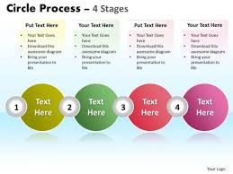 strategic management circle process  stages business cycle diagramstrategic management circle process   stages business cycle diagram    strategic management circle process   stages business cycle diagram