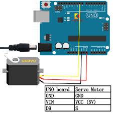 KOOKYE Servo <b>Motor Metal</b> Gear <b>180</b> Degree Rotation – kookye.com