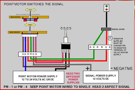 hints and tips harness wiring wiring points