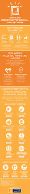 s and marketing professional smp program infographic s and marketing professional program