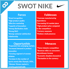 swot analyse swot nike matrice swot exemple matrice swot matrice swot nike swot nike