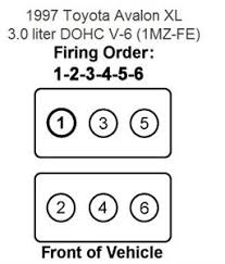 1997 toyota avalon spark plug wiring diagramvehiclepad solved i need a spark plug wiring diagram for my 1997 fixya