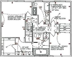 Home Wiring Design House Wiring Plans House Floor Plan Electrical    Home Wiring Design Home Wiring Design Electrical Symbols House Plans Home Design And Property