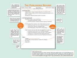 making an attractive resume resume example making an attractive resume simple resume easy online resume builder how to make resume word resumejpg