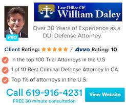 Find the best DUI & DWI lawyer in San Diego, CA - Avvo