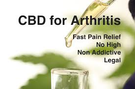 Does CBD <b>Oil</b> Really Help Treat Arthritis <b>Pain</b>?