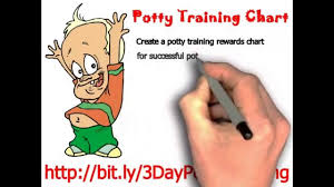 potty training charts 3 day potty training tips boys girls potty training charts 3 day potty training tips boys girls
