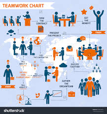 teamwork turns ideas into reality todd von deak don t go it alone contact tvd associates your strategy and management questions teamwork chart