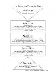 original argumentative essay topics good and bad examples of great topics for a persuasive speech examples of argumentative essays topics list of persuasive essay topics