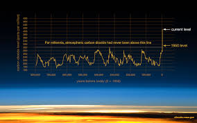<b>Graphic</b>: The <b>relentless rise</b> of carbon dioxide – Climate Change ...