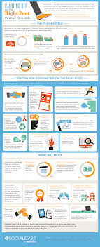 4 infographics on starting a new career minnesota school of business 4 infographics on starting a new career