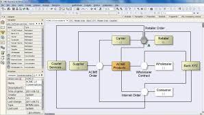fire and ice      bpmn collaboration   aris bpm communitybpmn conversation diagram