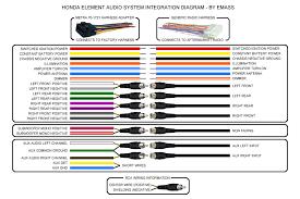 pioneer car radio wiring diagram pioneer wiring diagrams online