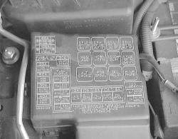 mitsubishi fuse box location questions answers pictures where is the fuse box on my 95 mitsubishi galant fig the engine compartment fuse box is typically located adjacent to the battery fig