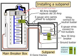 how to install a subpanel how to install main lug Sub Panel Wiring Diagram see larger, 60 amp subpanel with 240volt and 120volt use with both 240volt and 120volt breakers 1) 60 150 amp breaker replaces any 240 breaker in main box sub panel wiring diagram for garage