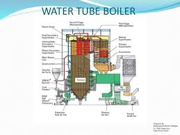 water furnace wiring diagram wiring diagram schematics room thermostat wiring diagrams for hvac systems boiler sections nilza net