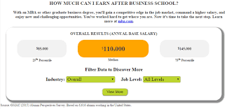 what will you make after b school estimate your post salary salary estimator