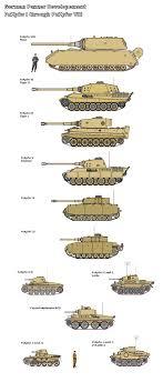 best images about world war american iers panzerkampfwagen tank panzer pzkpfw tanks pzkpfw ww2 panzer 017 military military armor military tank armor wwii ww2 german tanks