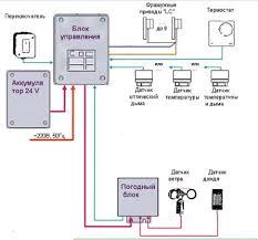 <b>Системы автоматического управления</b> электроприводами ...